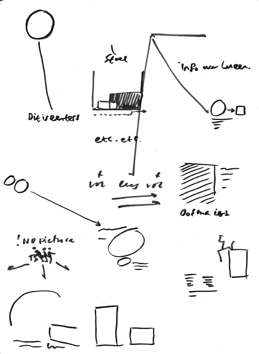 aantekeningen-beirut-(transparant)